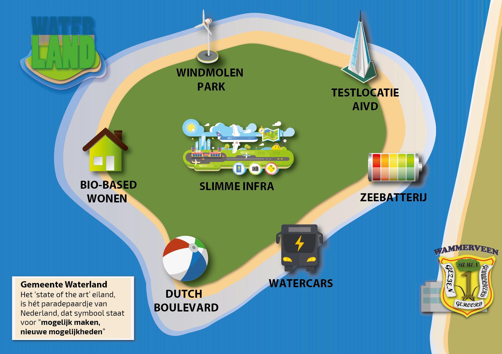 Waterland, het parardepaardje van Nederland.