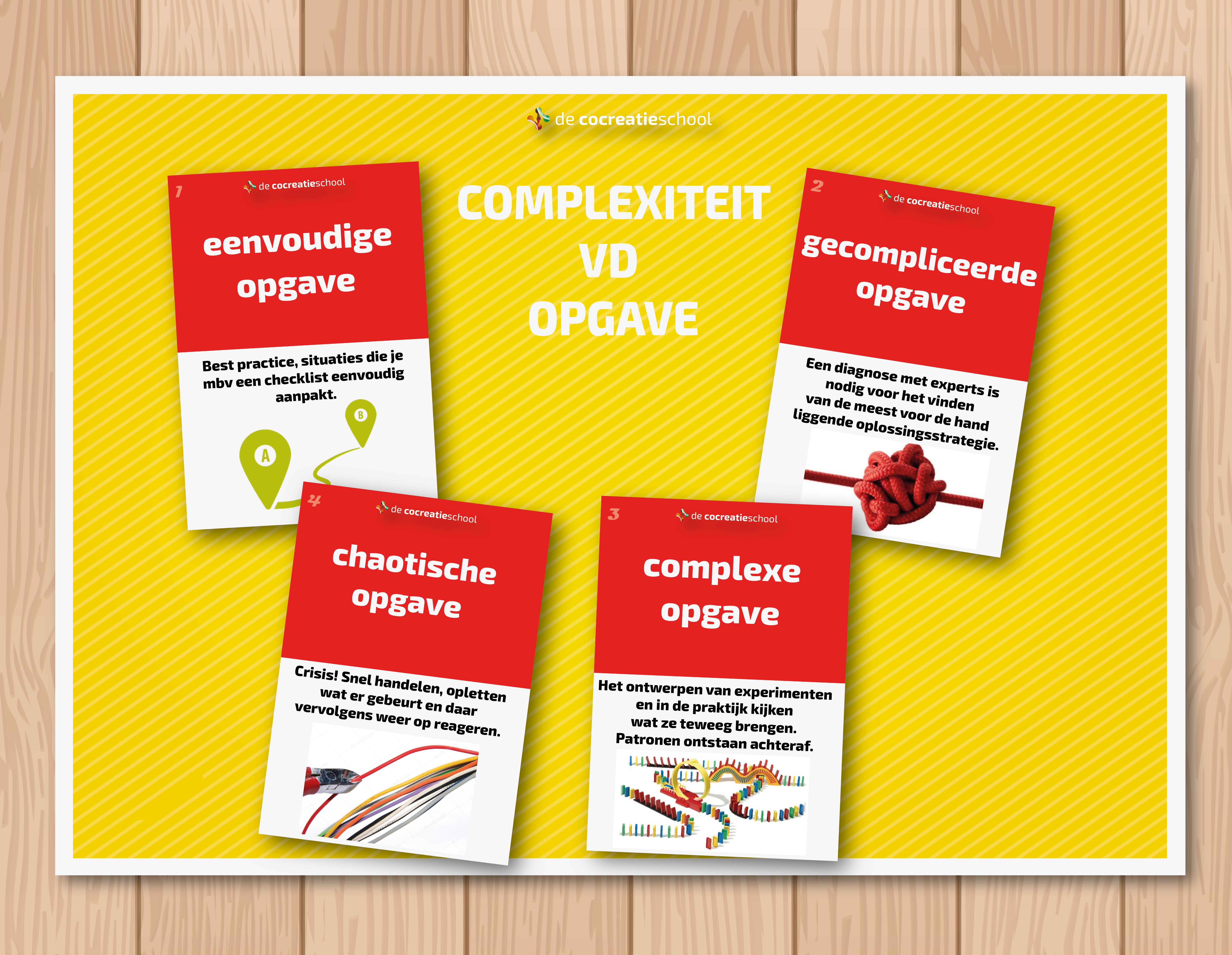 Complexiteit vd opgave